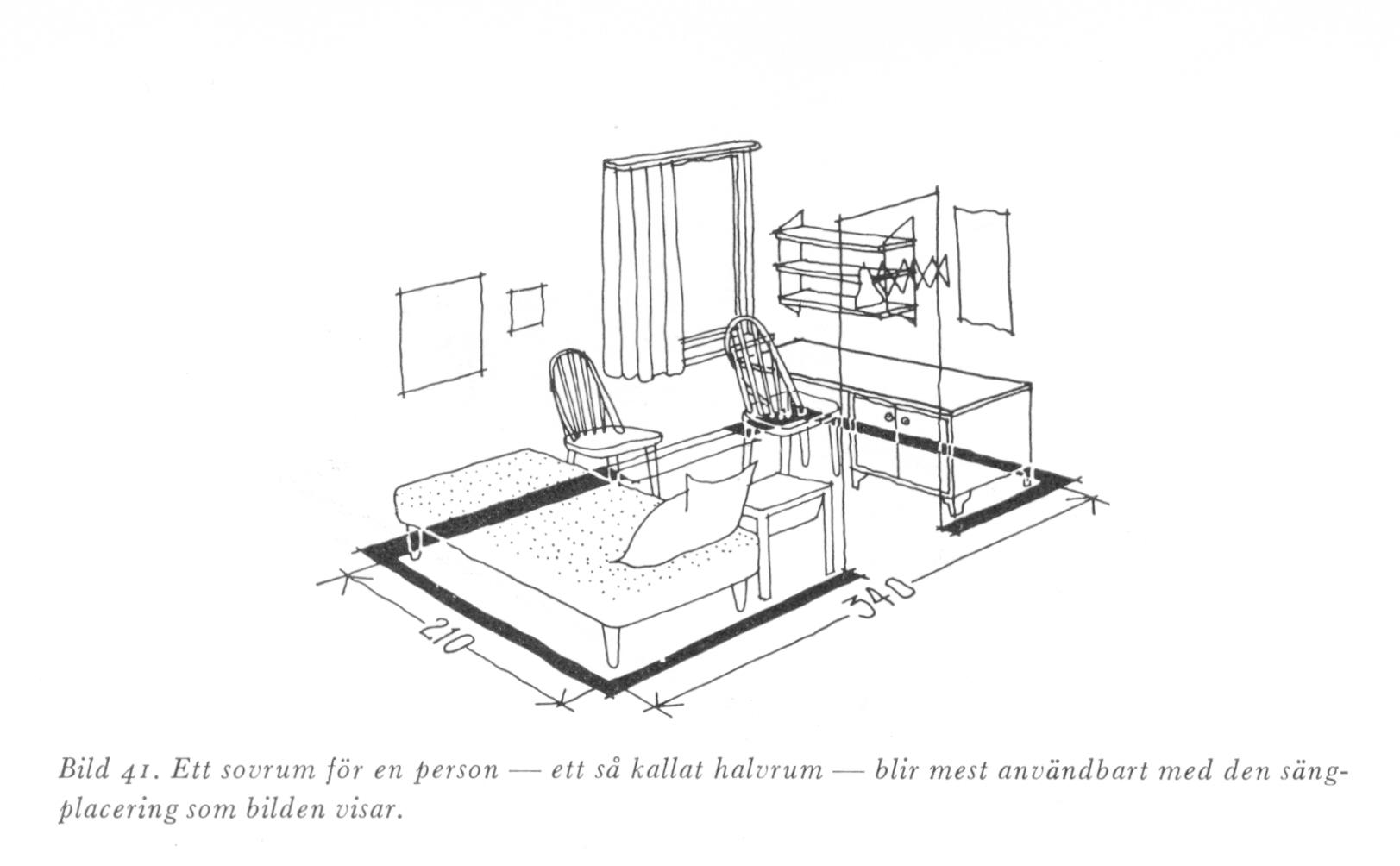 GB i småhus, s36